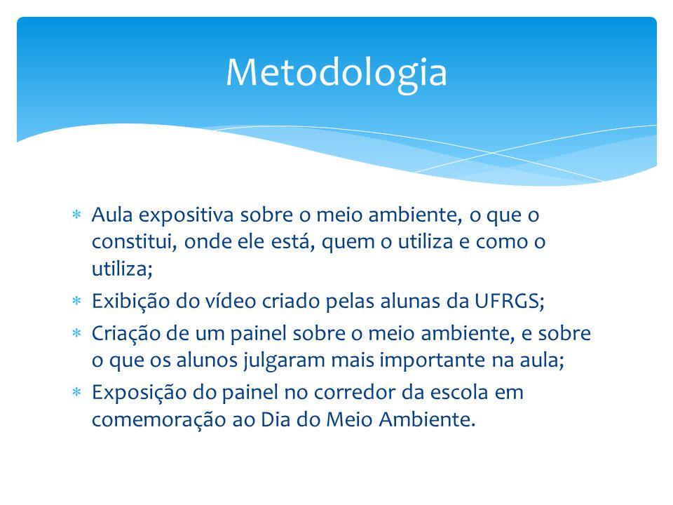 Metodologia Aula expositiva sobre o meio ambiente, o que o constitui, onde ele está, quem o utiliza e como o utiliza;