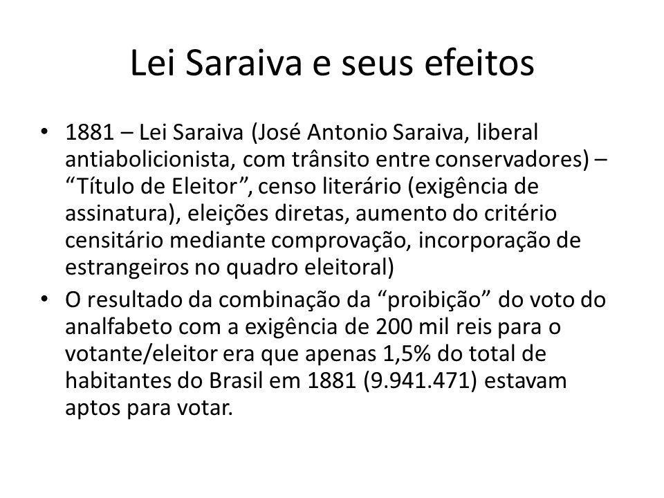 Lei Saraiva e seus efeitos