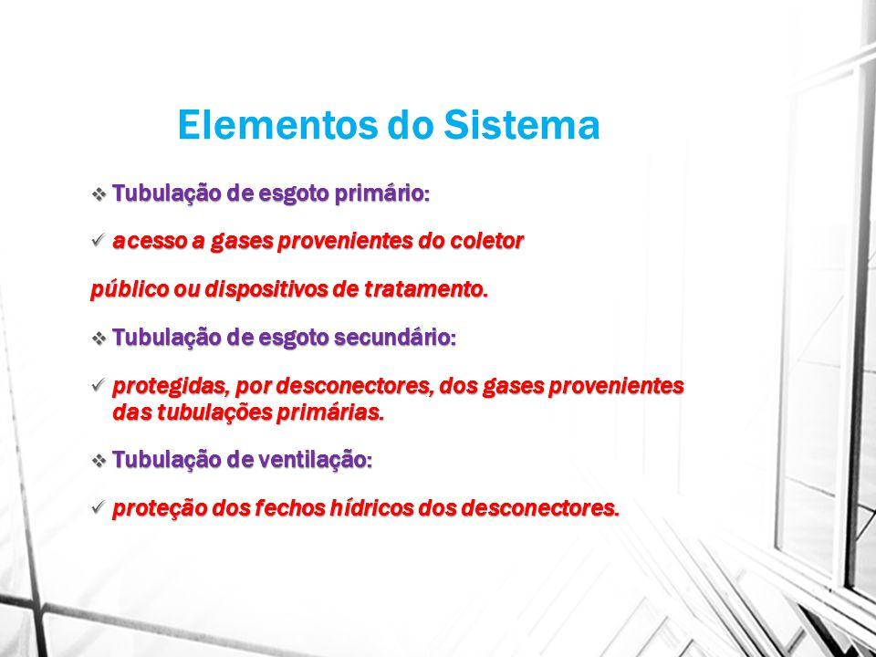 Elementos do Sistema Tubulação de esgoto primário: