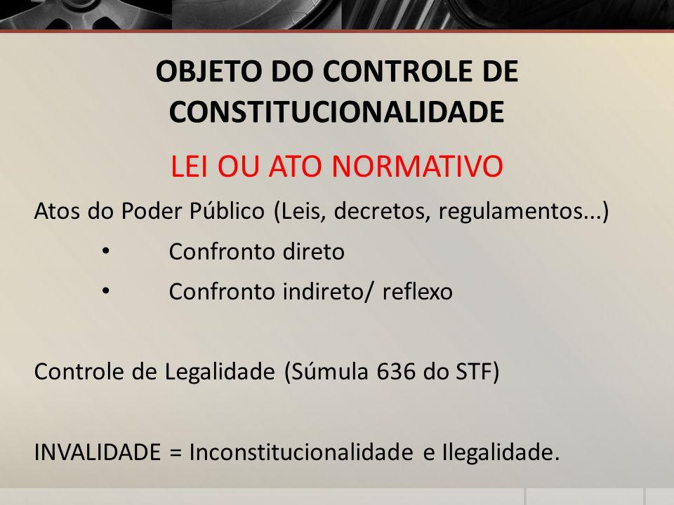 OBJETO DO CONTROLE DE CONSTITUCIONALIDADE