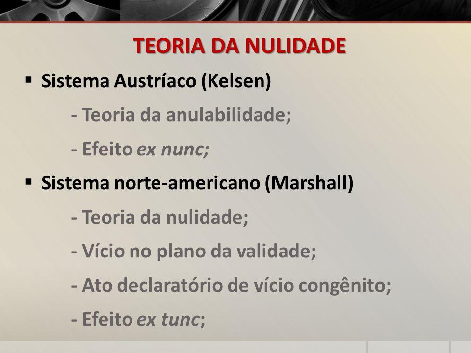TEORIA DA NULIDADE Sistema Austríaco (Kelsen)