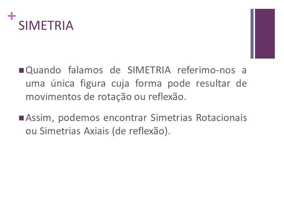 SIMETRIA Quando falamos de SIMETRIA referimo-nos a uma única figura cuja forma pode resultar de movimentos de rotação ou reflexão.
