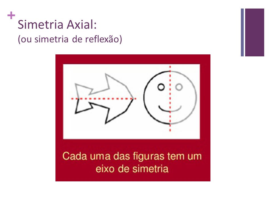 Simetria Axial: (ou simetria de reflexão)