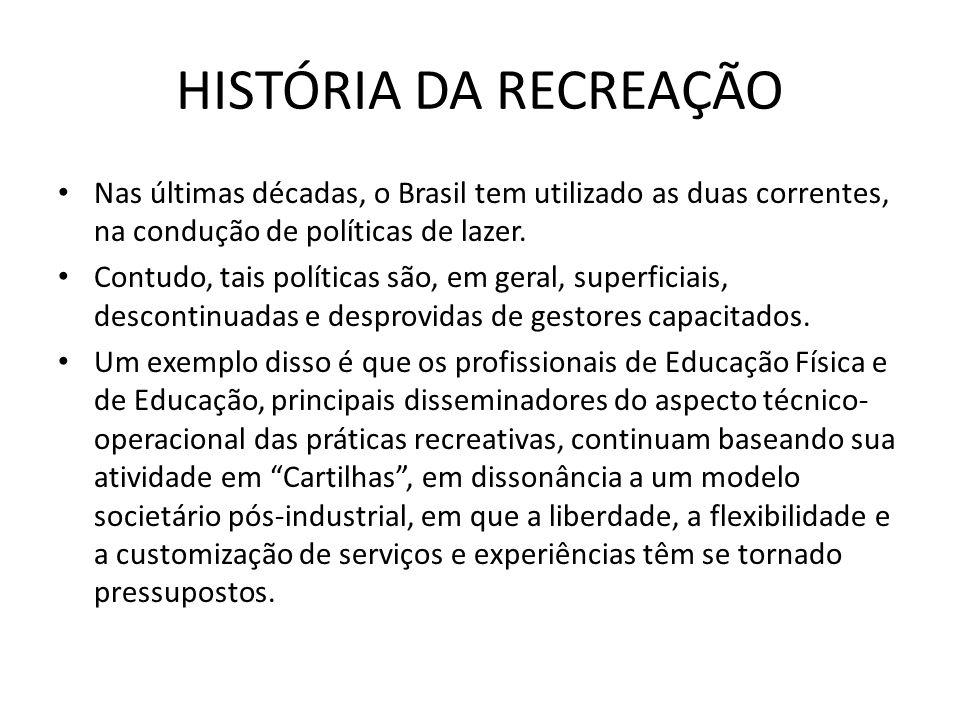 HISTÓRIA DA RECREAÇÃO Nas últimas décadas, o Brasil tem utilizado as duas correntes, na condução de políticas de lazer.