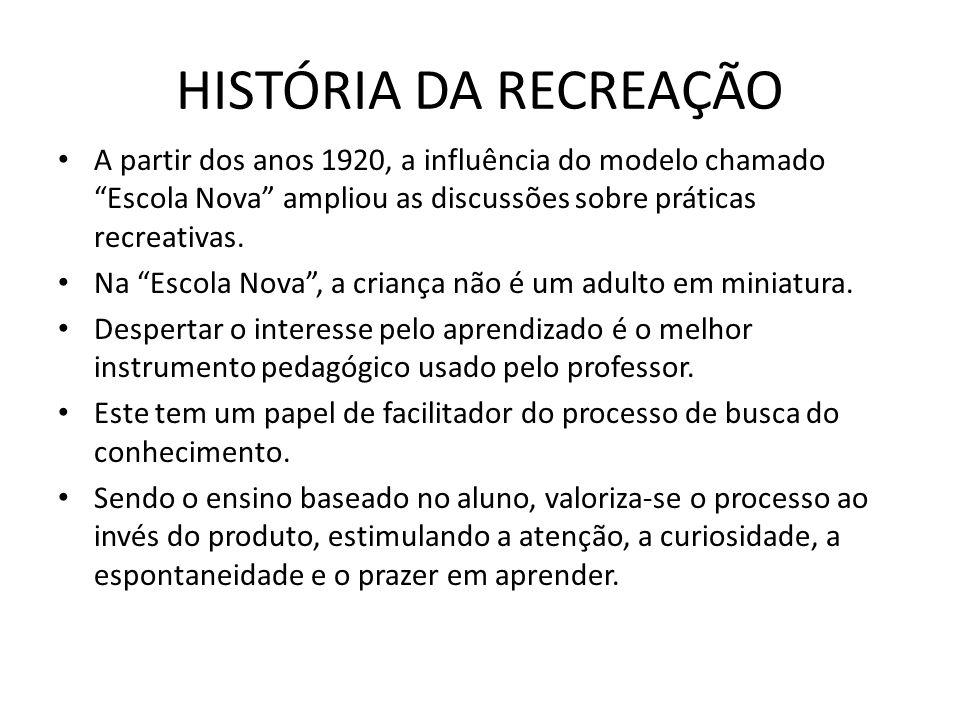 HISTÓRIA DA RECREAÇÃO A partir dos anos 1920, a influência do modelo chamado Escola Nova ampliou as discussões sobre práticas recreativas.