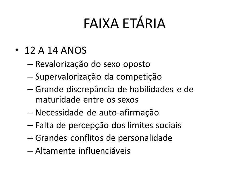 FAIXA ETÁRIA 12 A 14 ANOS Revalorização do sexo oposto