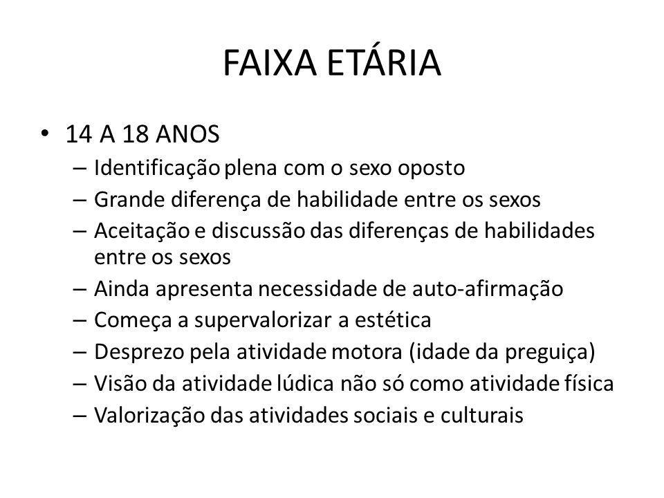 FAIXA ETÁRIA 14 A 18 ANOS Identificação plena com o sexo oposto
