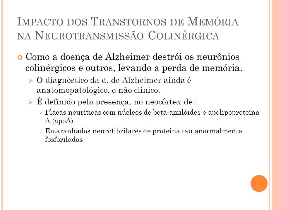 Impacto dos Transtornos de Memória na Neurotransmissão Colinérgica
