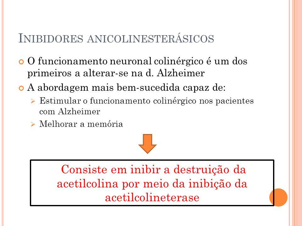 Inibidores anicolinesterásicos