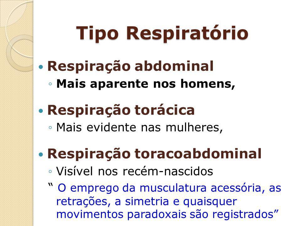 Tipo Respiratório Respiração abdominal Respiração torácica