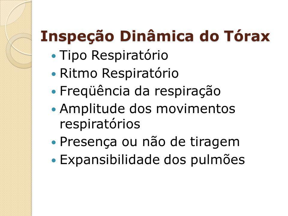 Inspeção Dinâmica do Tórax