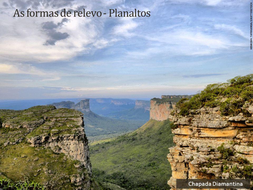 As formas de relevo - Planaltos
