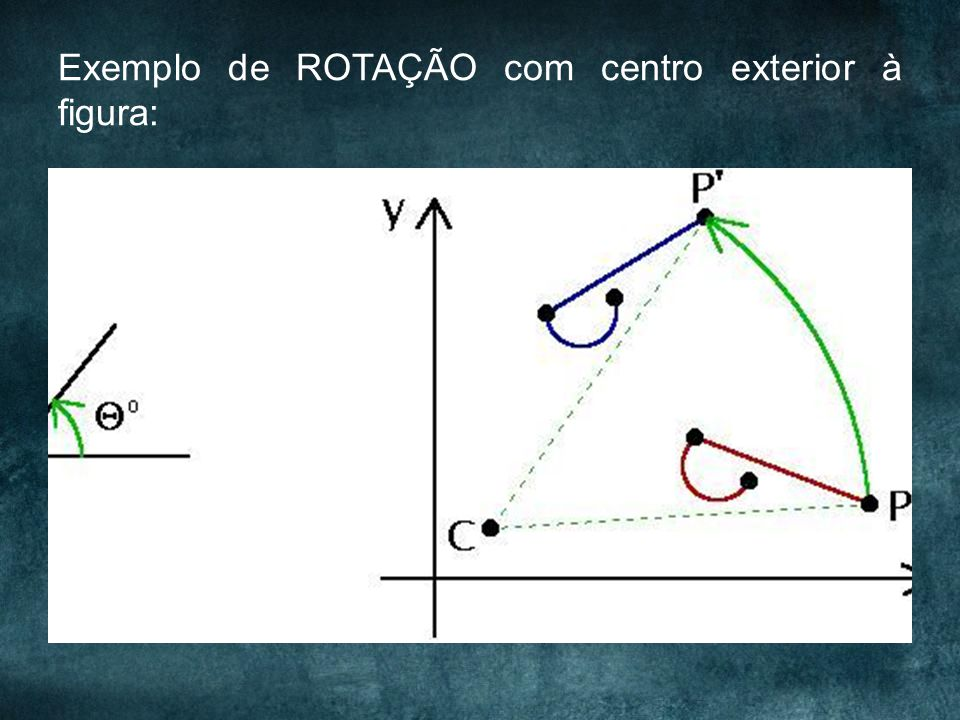 Exemplo de ROTAÇÃO com centro exterior à figura: