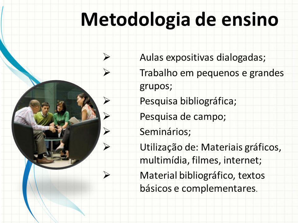 Metodologia de ensino Aulas expositivas dialogadas;