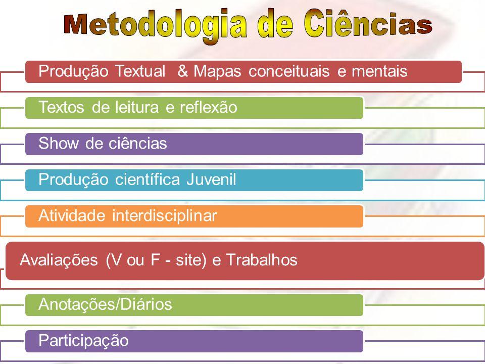 Metodologia de Ciências