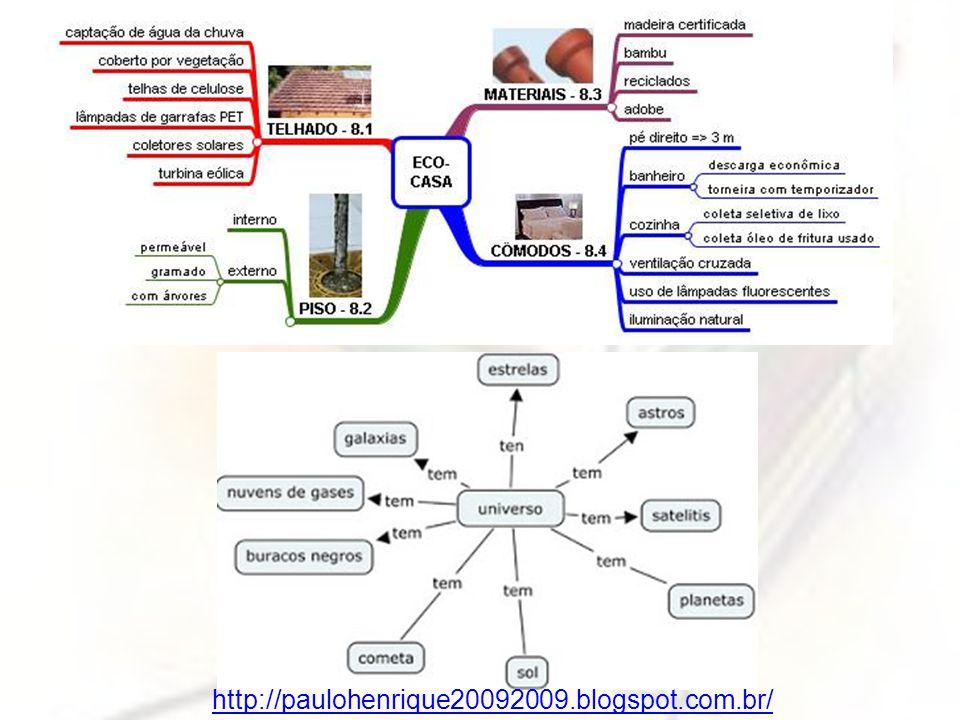 http://paulohenrique20092009.blogspot.com.br/