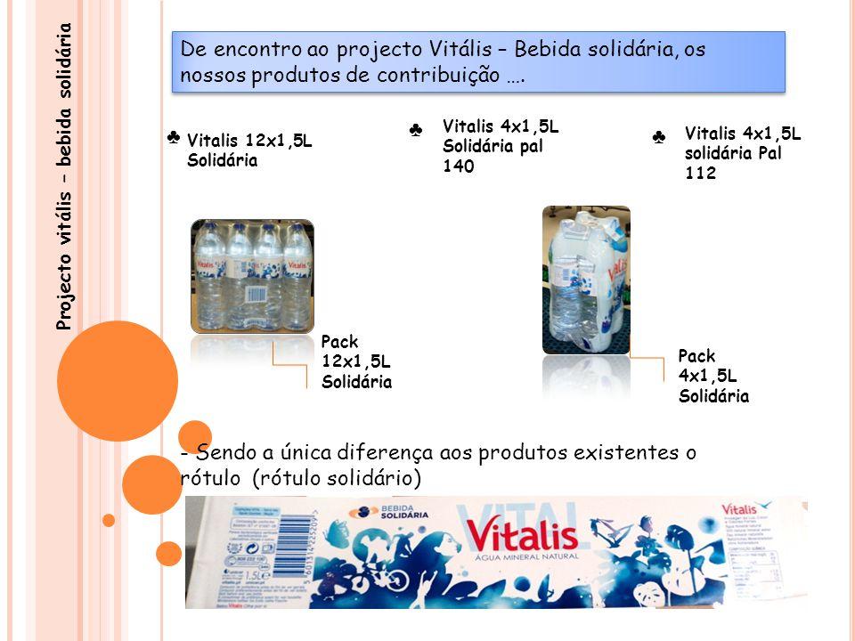 Projecto vitális – bebida solidária