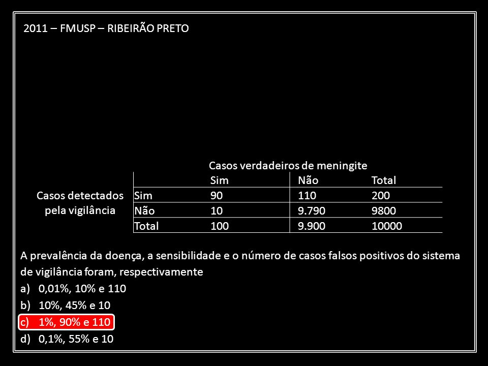 2011 – FMUSP – RIBEIRÃO PRETO