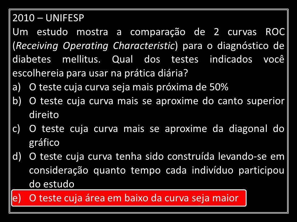 2010 – UNIFESP
