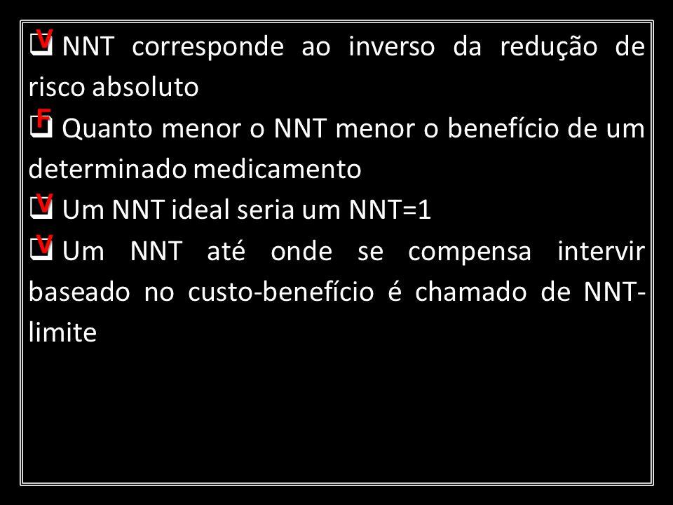NNT corresponde ao inverso da redução de risco absoluto