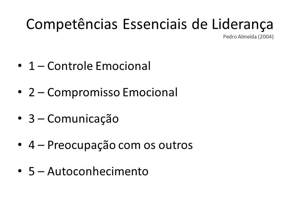 Competências Essenciais de Liderança Pedro Almeida (2004)