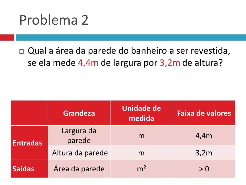 Problema 2 Qual a área da parede do banheiro a ser revestida, se ela mede 4,4m de largura por 3,2m de altura