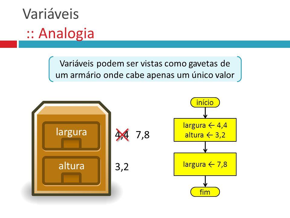 Variáveis :: Analogia largura 4,4 7,8 altura 3,2