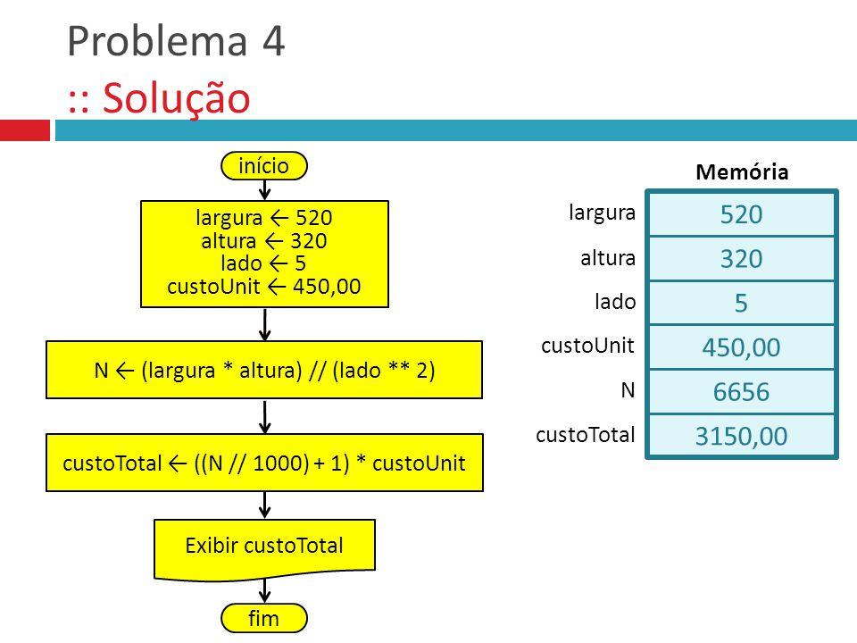 Problema 4 :: Solução 520 320 5 450,00 6656 3150,00 início Memória