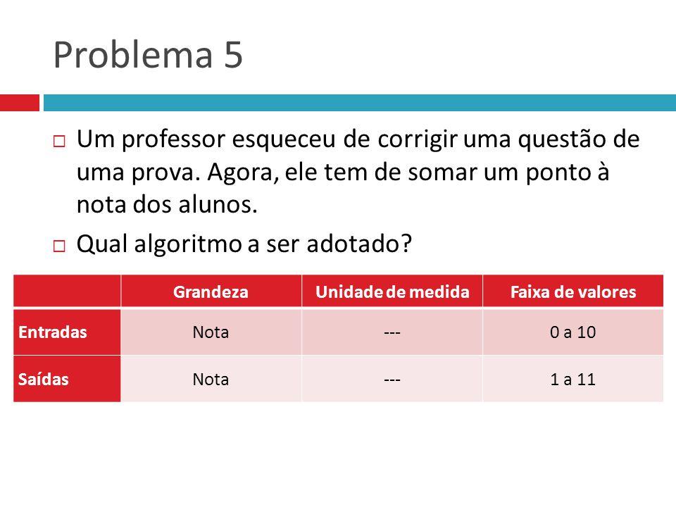 Problema 5 Um professor esqueceu de corrigir uma questão de uma prova. Agora, ele tem de somar um ponto à nota dos alunos.