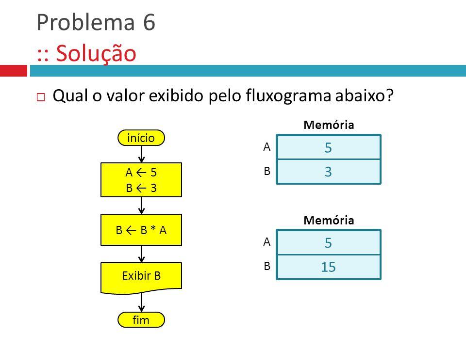 Problema 6 :: Solução Qual o valor exibido pelo fluxograma abaixo 5 3