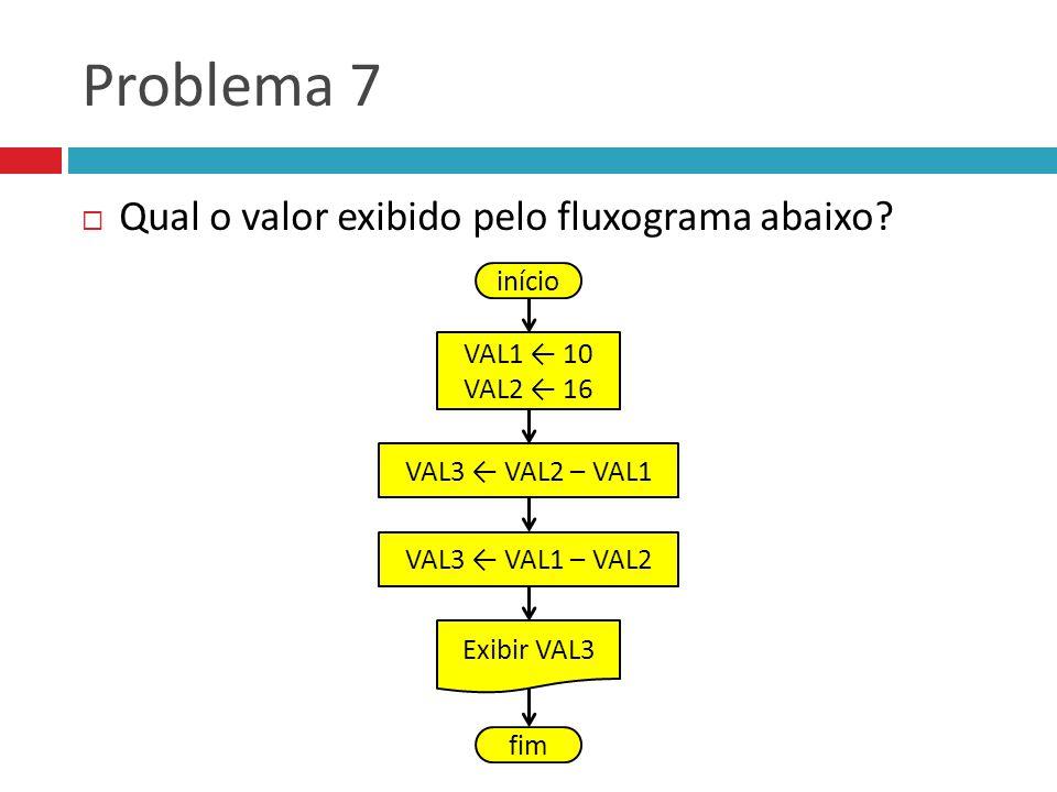 Problema 7 Qual o valor exibido pelo fluxograma abaixo início