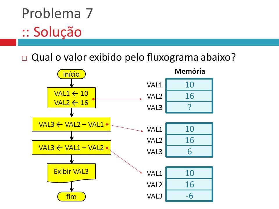 Problema 7 :: Solução Qual o valor exibido pelo fluxograma abaixo 10
