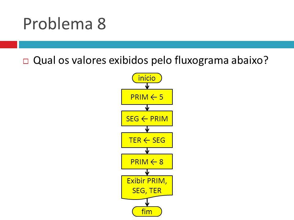 Problema 8 Qual os valores exibidos pelo fluxograma abaixo início