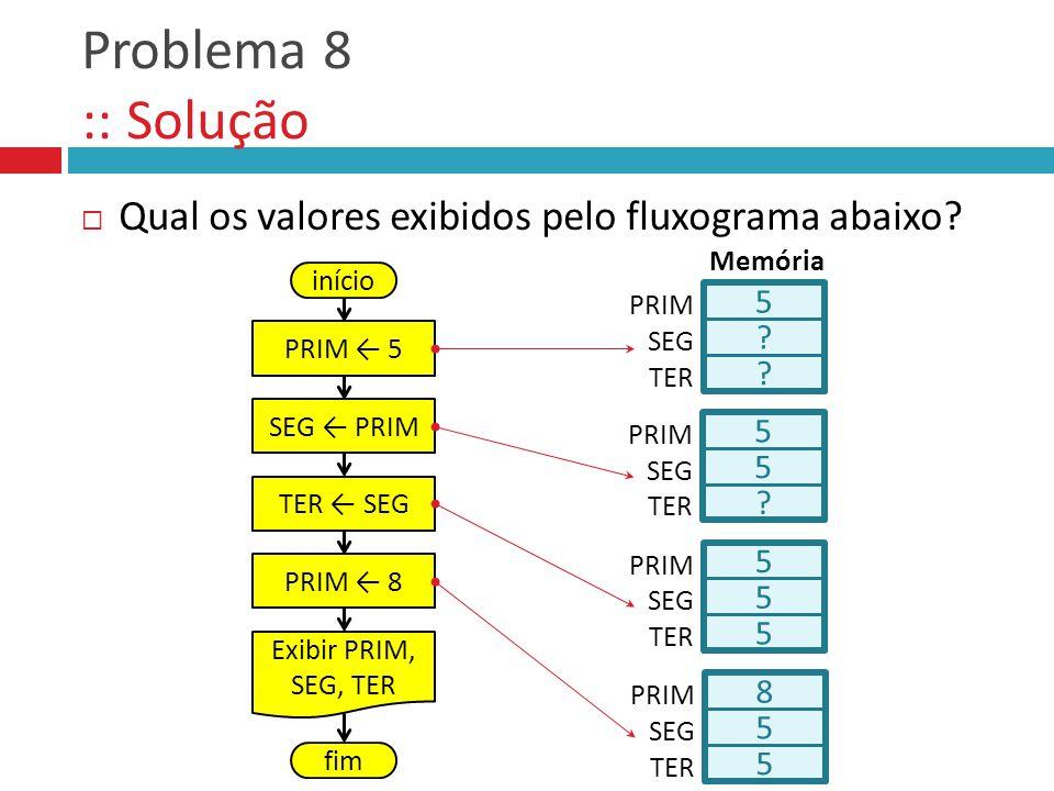 Problema 8 :: Solução Qual os valores exibidos pelo fluxograma abaixo
