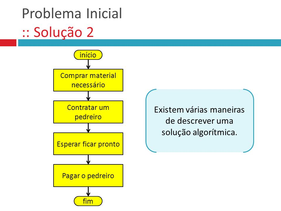 Problema Inicial :: Solução 2