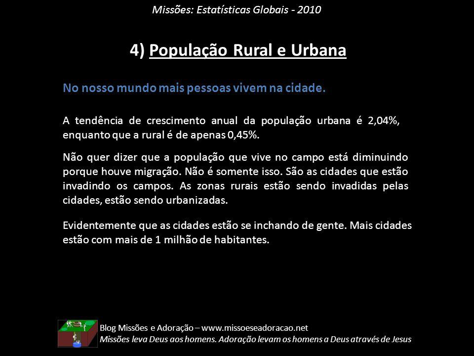 4) População Rural e Urbana