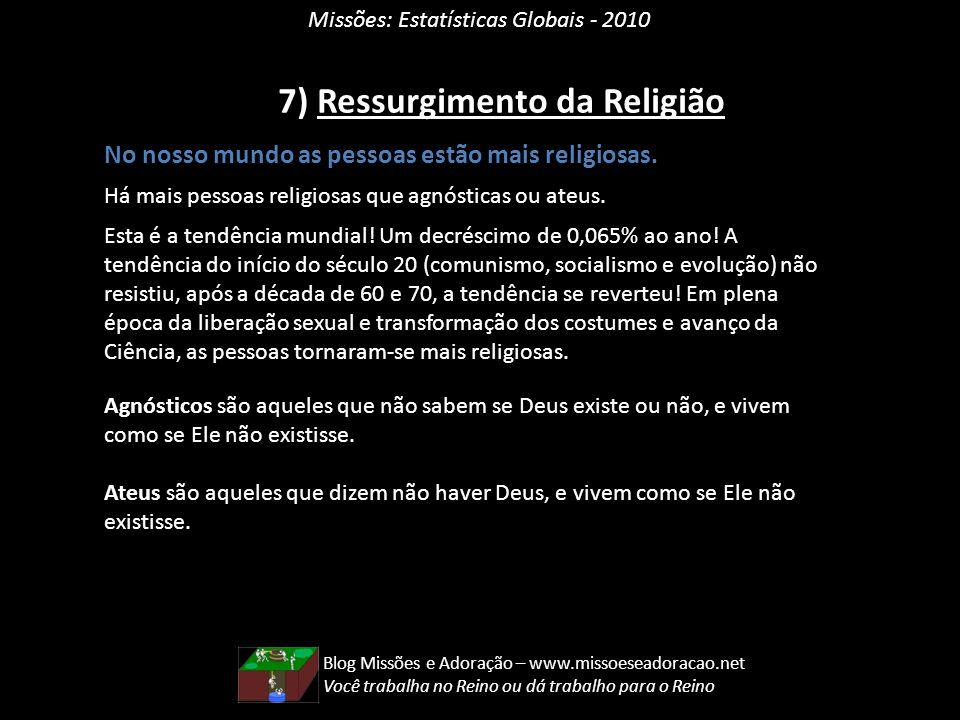 7) Ressurgimento da Religião