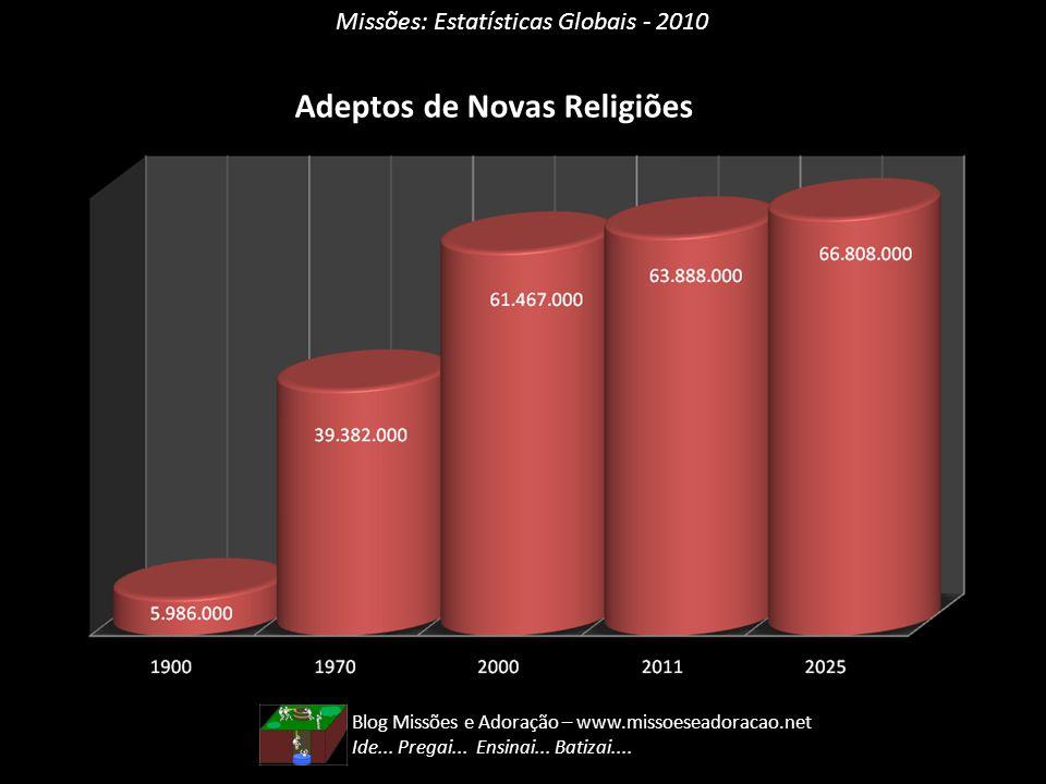 Adeptos de Novas Religiões
