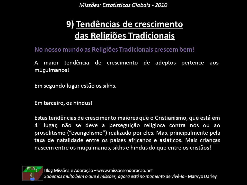 9) Tendências de crescimento das Religiões Tradicionais