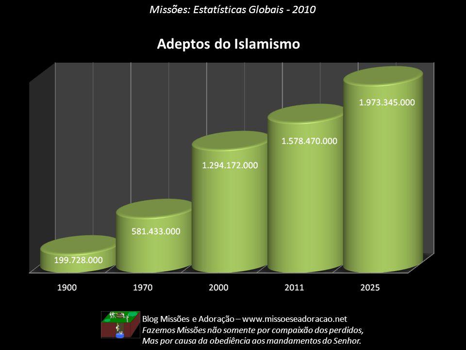 Adeptos do Islamismo Missões: Estatísticas Globais - 2010