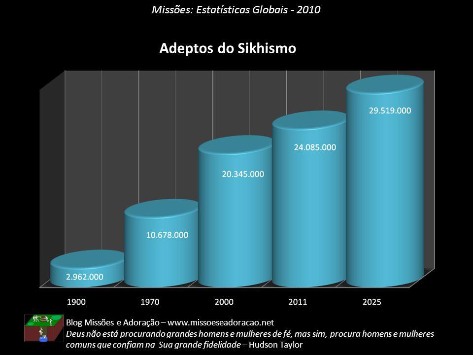 Adeptos do Sikhismo Missões: Estatísticas Globais - 2010