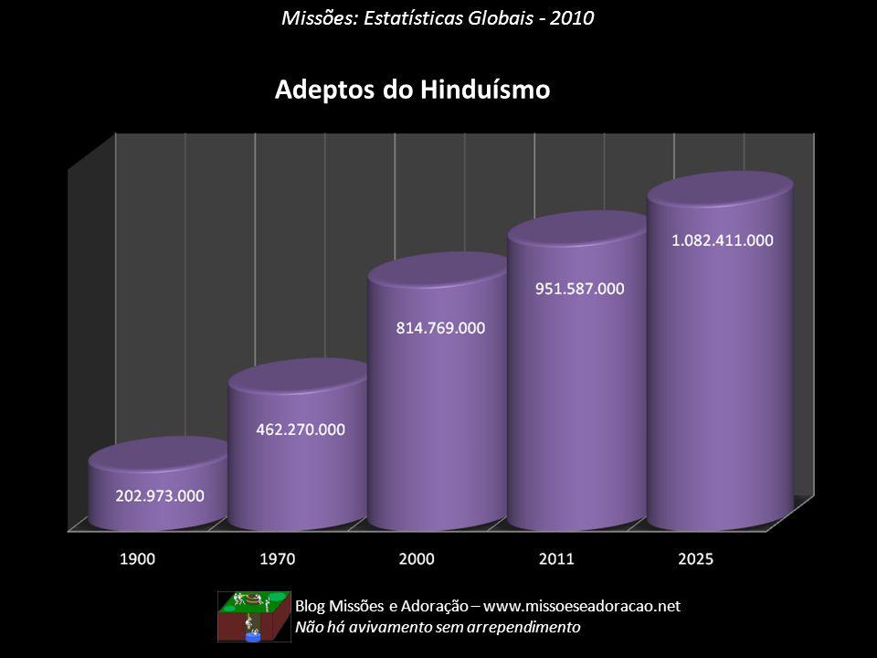 Adeptos do Hinduísmo Missões: Estatísticas Globais - 2010