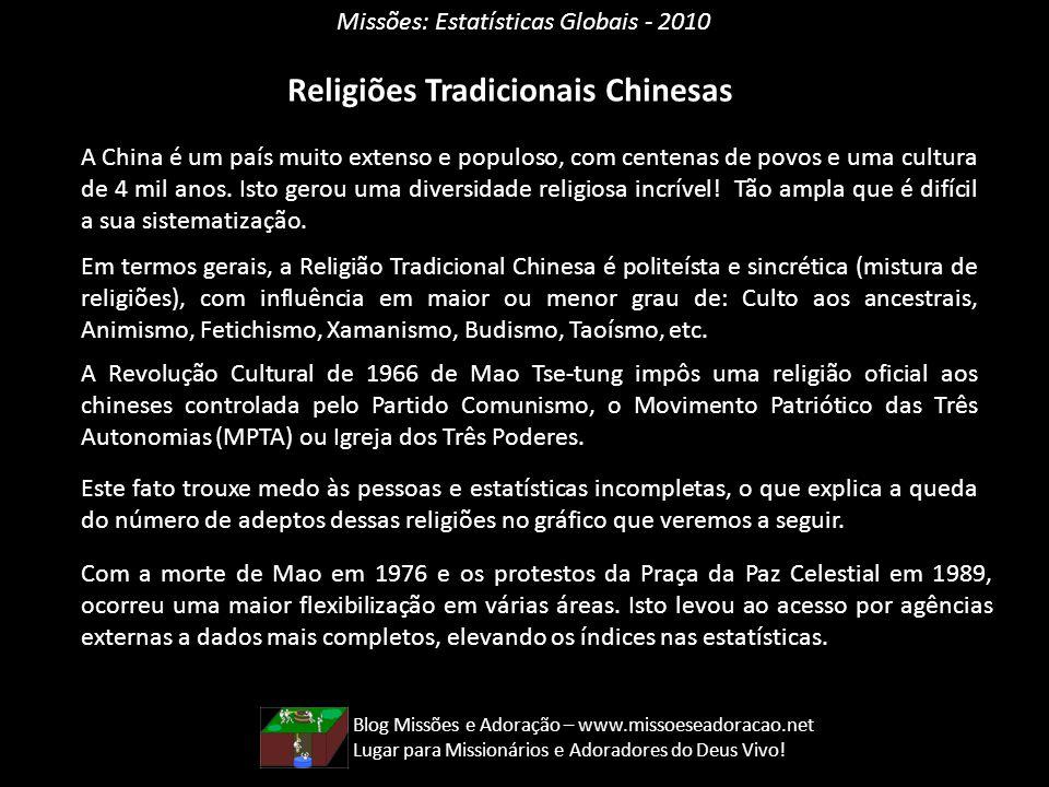 Religiões Tradicionais Chinesas