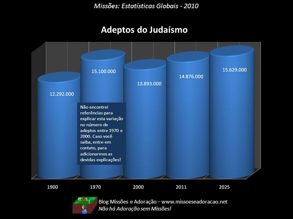 Adeptos do Judaísmo Missões: Estatísticas Globais - 2010