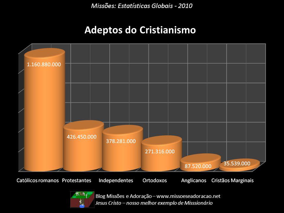 Adeptos do Cristianismo