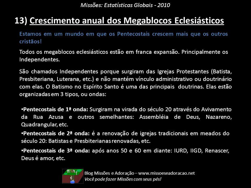 13) Crescimento anual dos Megablocos Eclesiásticos