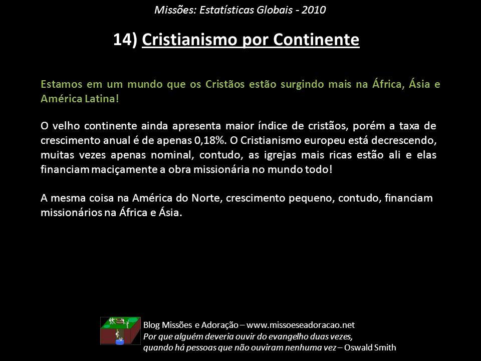 14) Cristianismo por Continente