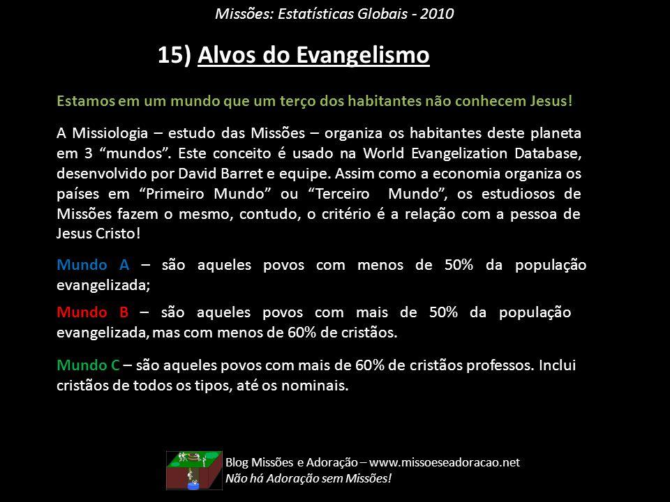 15) Alvos do Evangelismo Missões: Estatísticas Globais - 2010