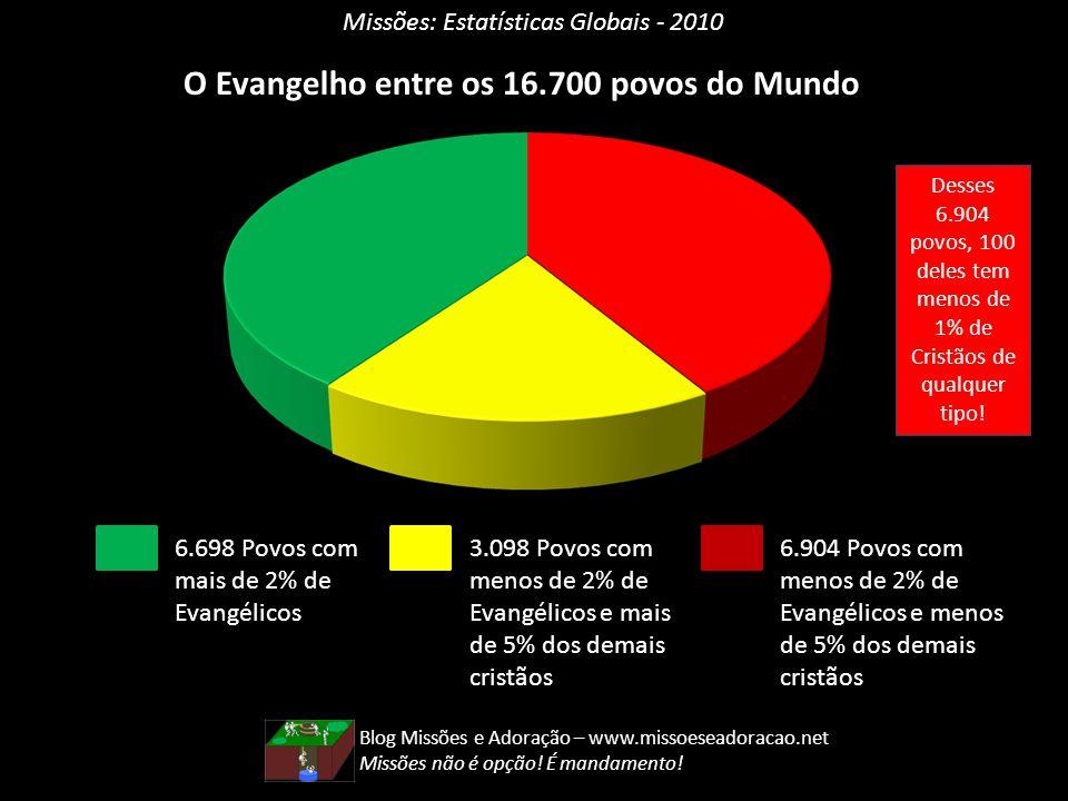 O Evangelho entre os 16.700 povos do Mundo