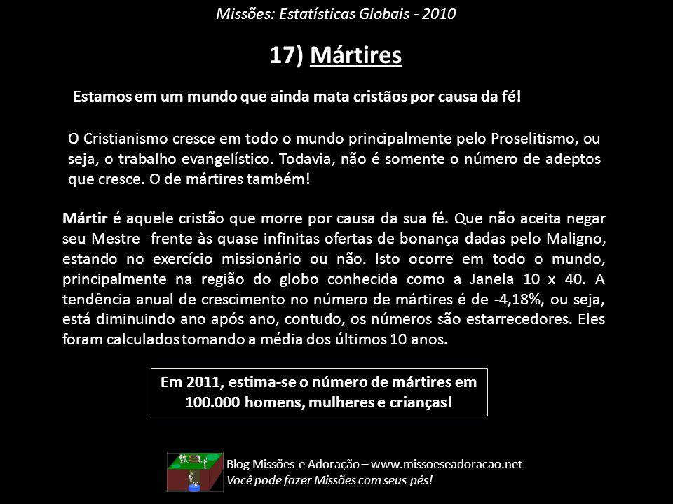 17) Mártires Missões: Estatísticas Globais - 2010